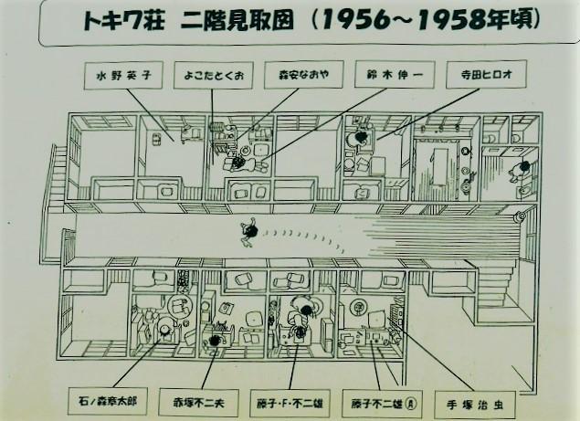 「トキワ荘」とかいう住んだ漫画家が全員レジェンドになったやべーアパートwww